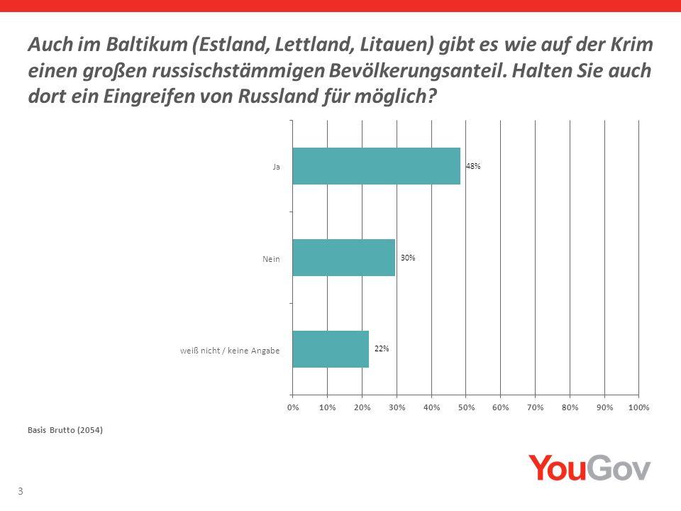 3 Auch im Baltikum (Estland, Lettland, Litauen) gibt es wie auf der Krim einen großen russischstämmigen Bevölkerungsanteil.