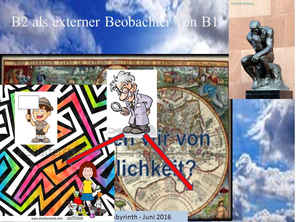 W. Krohn - Labor und Labyrinth - Juni 2016 B2 als externer Beobachter von B1