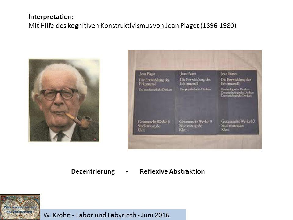 W. Krohn - Labor und Labyrinth - Juni 2016 Interpretation: Mit Hilfe des kognitiven Konstruktivismus von Jean Piaget (1896-1980) Dezentrierung - Refle