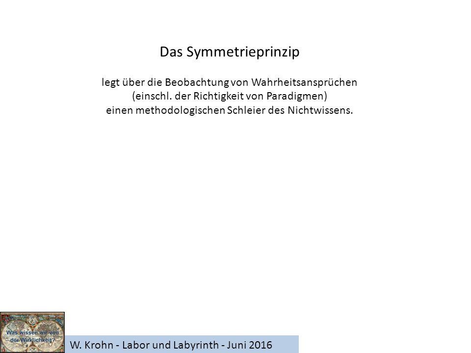 W. Krohn - Labor und Labyrinth - Juni 2016 Das Symmetrieprinzip legt über die Beobachtung von Wahrheitsansprüchen (einschl. der Richtigkeit von Paradi