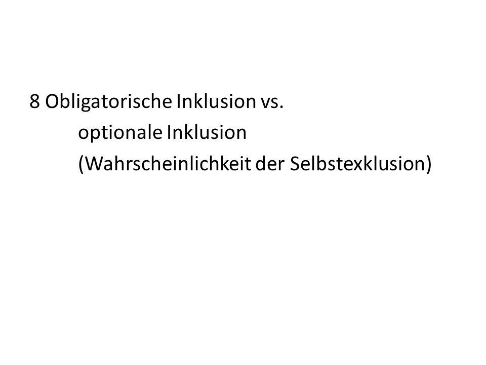8 Obligatorische Inklusion vs. optionale Inklusion (Wahrscheinlichkeit der Selbstexklusion)