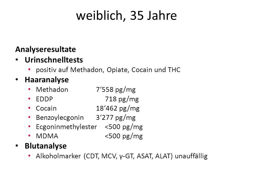 weiblich, 35 Jahre Analyseresultate Urinschnelltests positiv auf Methadon, Opiate, Cocain und THC Haaranalyse Methadon7'558 pg/mg EDDP718 pg/mg Cocain18'462 pg/mg Benzoylecgonin3'277 pg/mg Ecgoninmethylester<500 pg/mg MDMA<500 pg/mg Blutanalyse Alkoholmarker (CDT, MCV, γ-GT, ASAT, ALAT) unauffällig