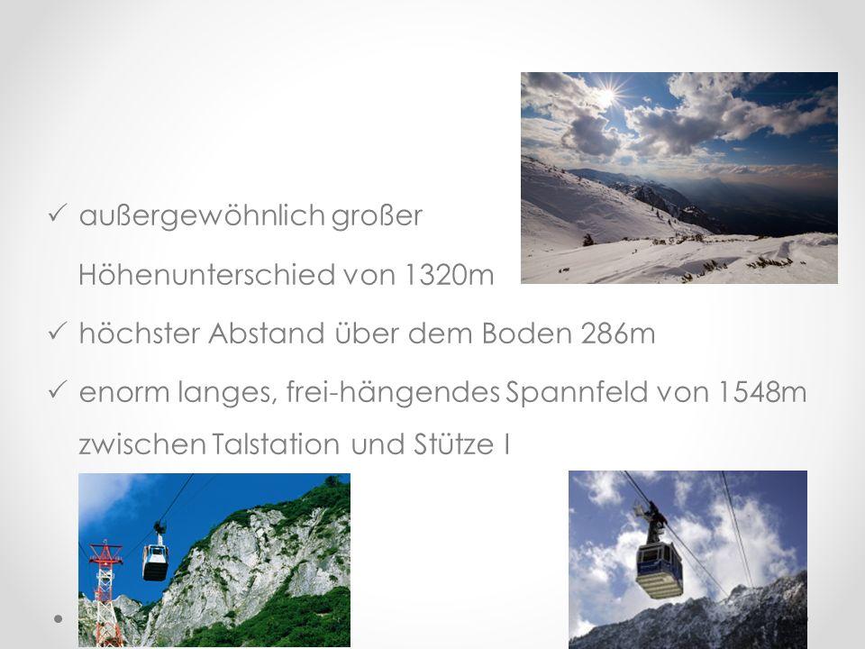  außergewöhnlich großer Höhenunterschied von 1320m  höchster Abstand über dem Boden 286m  enorm langes, frei-hängendes Spannfeld von 1548m zwischen Talstation und Stütze I