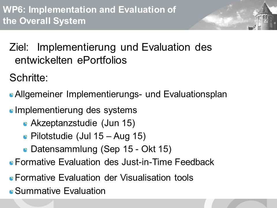 U N I V E R S I T Ä T S M E D I Z I N B E R L I N WP6: Implementation and Evaluation of the Overall System Ziel: Implementierung und Evaluation des entwickelten ePortfolios Schritte: Allgemeiner Implementierungs- und Evaluationsplan Implementierung des systems Akzeptanzstudie (Jun 15) Pilotstudie (Jul 15 – Aug 15) Datensammlung (Sep 15 - Okt 15) Formative Evaluation des Just-in-Time Feedback Formative Evaluation der Visualisation tools Summative Evaluation