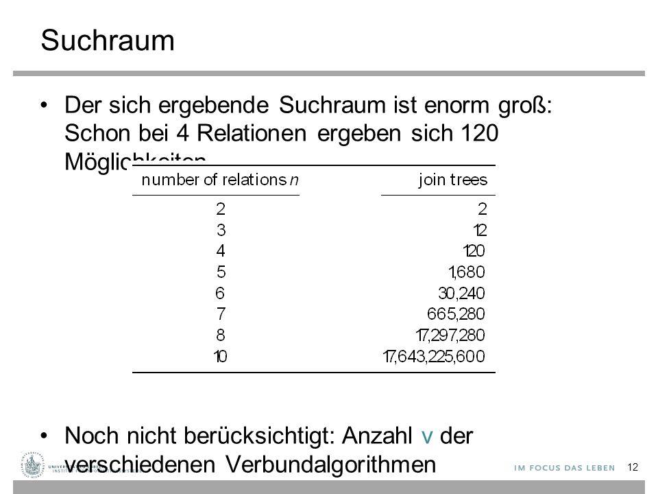 Dynamische Programmierung Beispiel 4-Wege-Verbund Sammle gute Zugriffspläne für Einzelrelation (z.B.