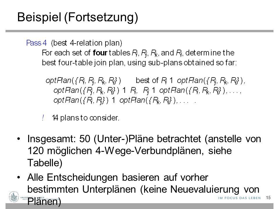 Beispiel (Fortsetzung) Insgesamt: 50 (Unter-)Pläne betrachtet (anstelle von 120 möglichen 4-Wege-Verbundplänen, siehe Tabelle) Alle Entscheidungen basieren auf vorher bestimmten Unterplänen (keine Neuevaluierung von Plänen) 15
