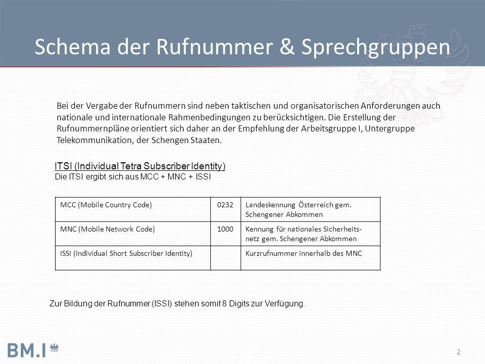 2 Schema der Rufnummer & Sprechgruppen ITSI (Individual Tetra Subscriber Identity) Die ITSI ergibt sich aus MCC + MNC + ISSI MCC (Mobile Country Code)0232Landeskennung Österreich gem.