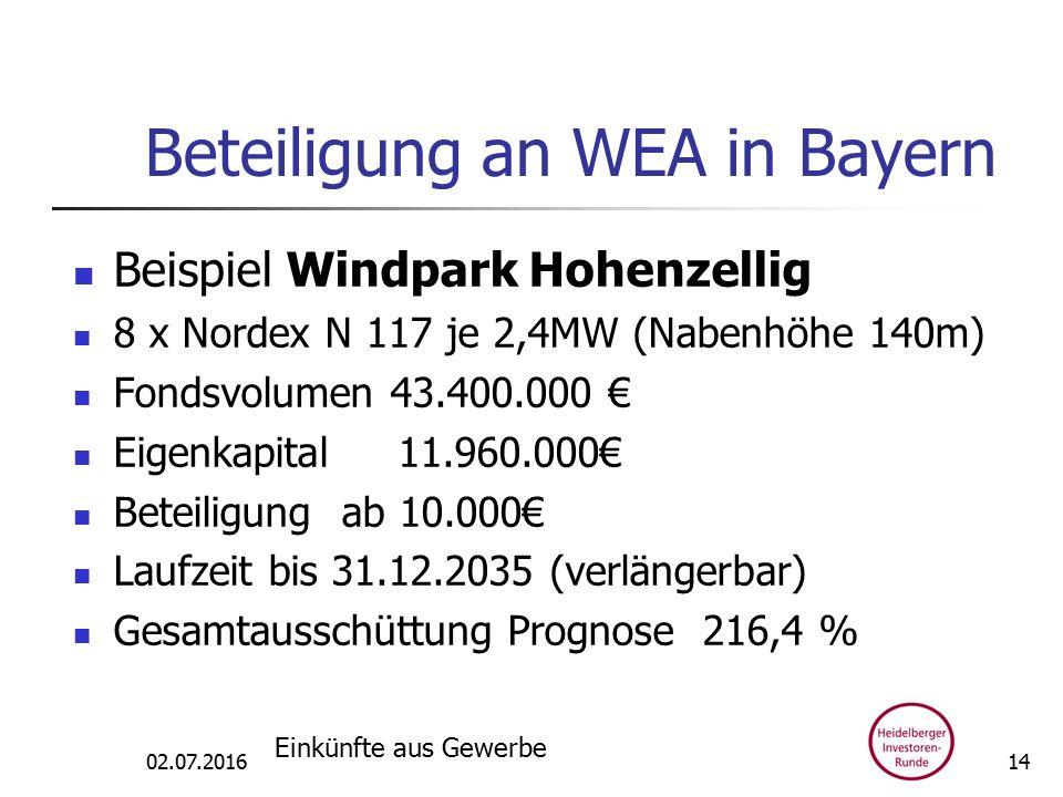 Beteiligung an WEA in Bayern Beispiel Windpark Hohenzellig 8 x Nordex N 117 je 2,4MW (Nabenhöhe 140m) Fondsvolumen 43.400.000 € Eigenkapital 11.960.000€ Beteiligung ab 10.000€ Laufzeit bis 31.12.2035 (verlängerbar) Gesamtausschüttung Prognose 216,4 % 02.07.2016 Einkünfte aus Gewerbe 14