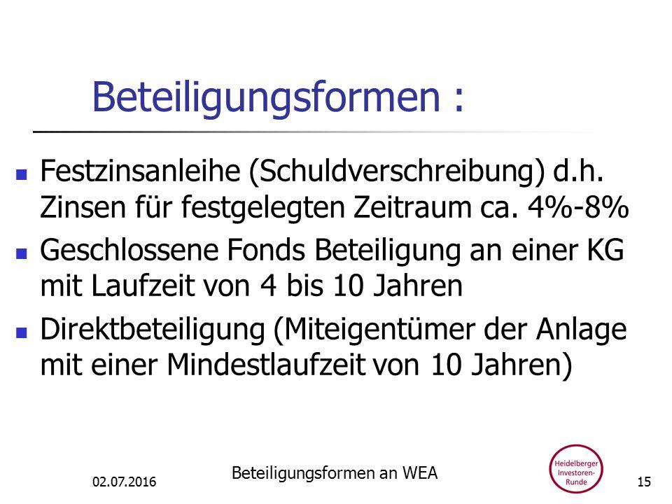 Beteiligungsformen : Festzinsanleihe (Schuldverschreibung) d.h.