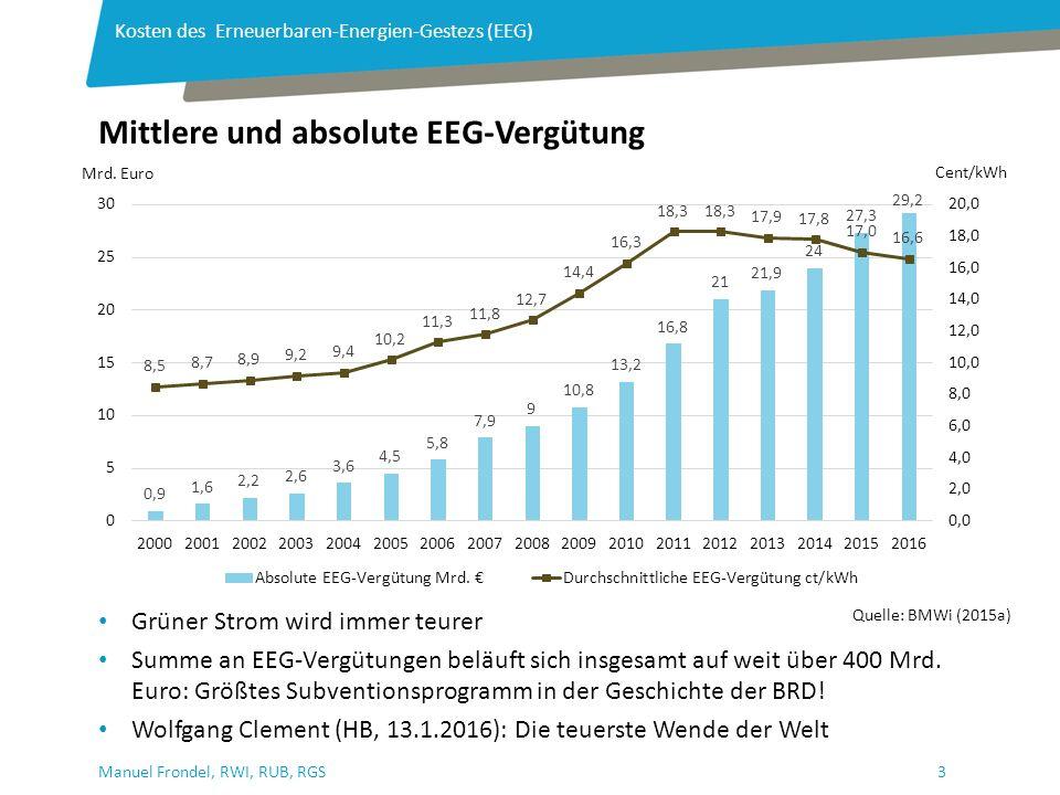 3Manuel Frondel, RWI, RUB, RGS Grüner Strom wird immer teurer Summe an EEG-Vergütungen beläuft sich insgesamt auf weit über 400 Mrd.
