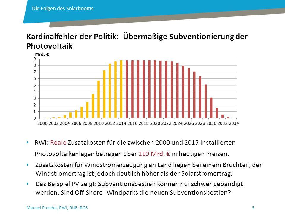 5Manuel Frondel, RWI, RUB, RGS RWI: Reale Zusatzkosten für die zwischen 2000 und 2015 installierten Photovoltaikanlagen betragen über 110 Mrd.