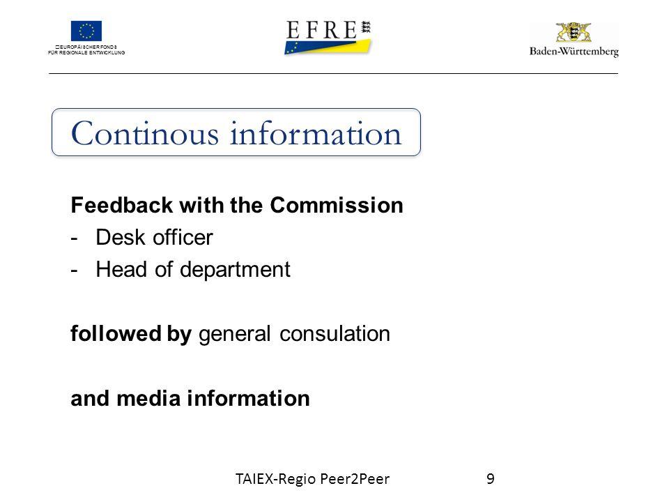 EUROPÄISCHER FONDS FÜR REGIONALE ENTWICKLUNG Multiple Exchange 106.12.2010Gesprächsrunde Dr.