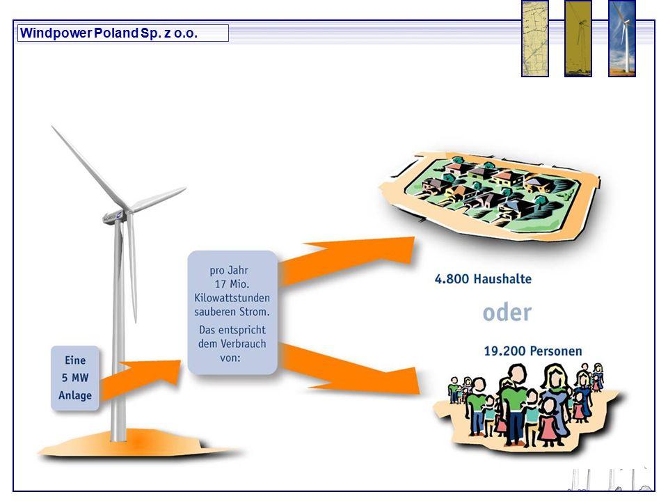 Windpower Poland Sp. z o.o.