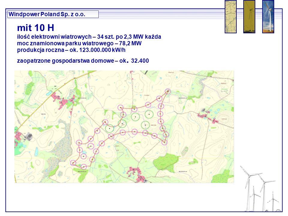 Windpower Poland Sp. z o.o. mit 10 H ilość elektrowni wiatrowych – 34 szt.