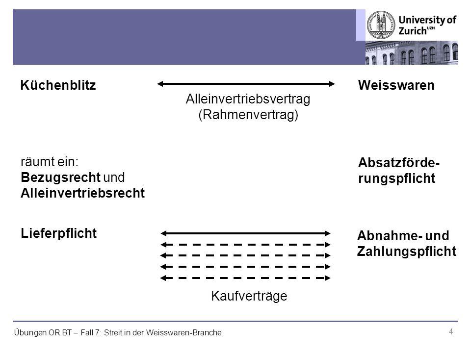 Übungen OR BT – Fall 7: Streit in der Weisswaren-Branche 4 Alleinvertriebsvertrag (Rahmenvertrag) Kaufverträge räumt ein: Bezugsrecht und Alleinvertri