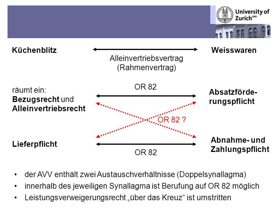 Übungen OR BT – Fall 7: Streit in der Weisswaren-Branche 7 Alleinvertriebsvertrag (Rahmenvertrag) KüchenblitzWeisswaren räumt ein: Bezugsrecht und All