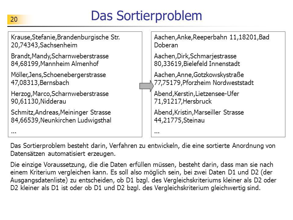 20 Das Sortierproblem Krause,Stefanie,Brandenburgische Str.