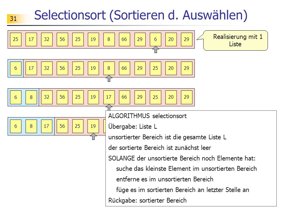31 Selectionsort (Sortieren d.
