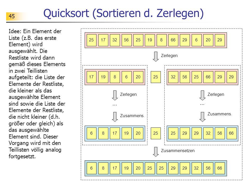 45 Quicksort (Sortieren d. Zerlegen) Idee: Ein Element der Liste (z.B.
