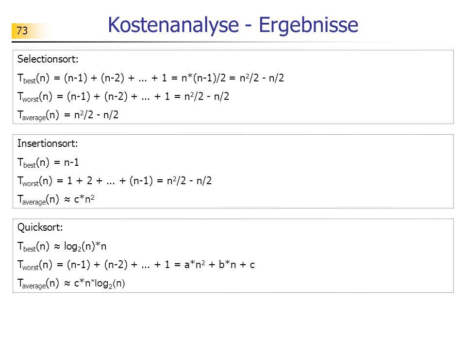 73 Kostenanalyse - Ergebnisse Selectionsort: T best (n) = (n-1) + (n-2) +...
