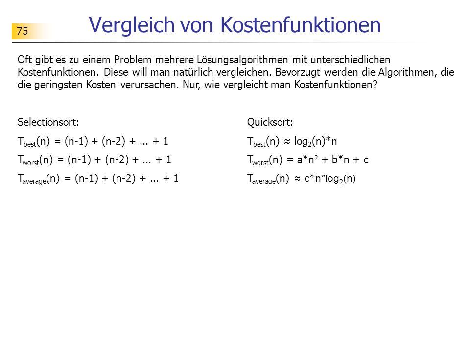 75 Vergleich von Kostenfunktionen Oft gibt es zu einem Problem mehrere Lösungsalgorithmen mit unterschiedlichen Kostenfunktionen.
