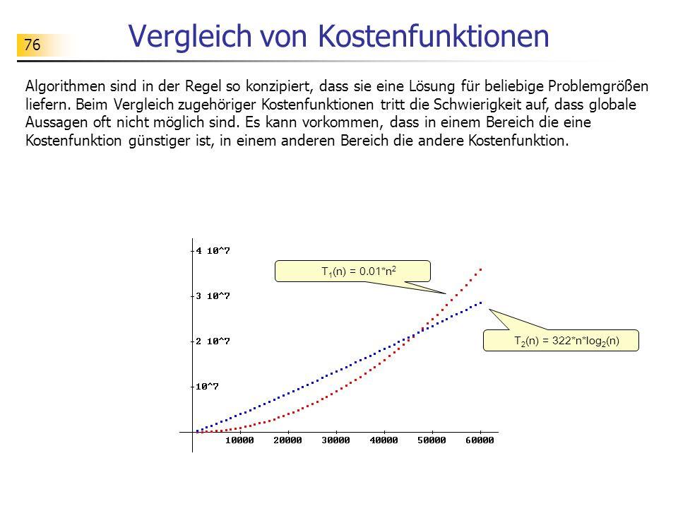 76 Vergleich von Kostenfunktionen Algorithmen sind in der Regel so konzipiert, dass sie eine Lösung für beliebige Problemgrößen liefern.