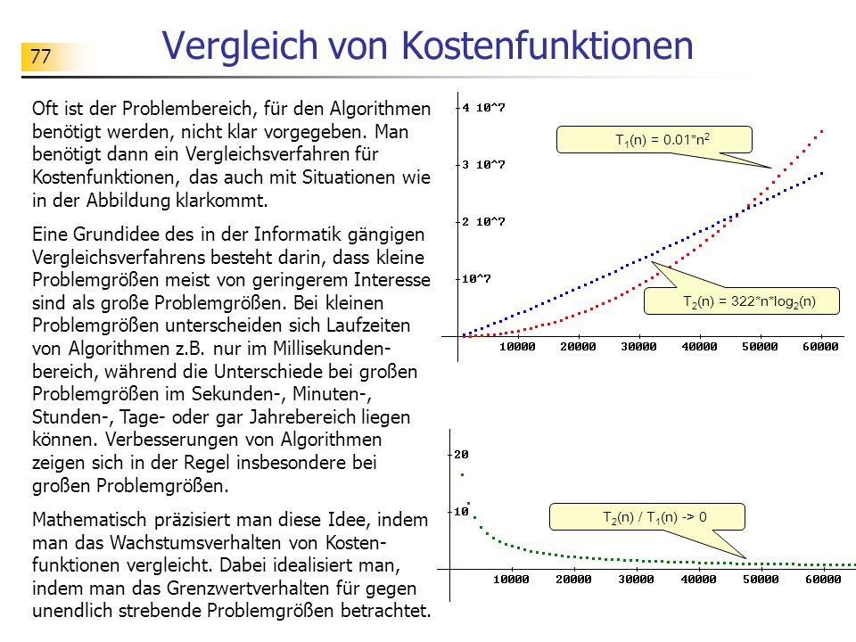 77 Vergleich von Kostenfunktionen Oft ist der Problembereich, für den Algorithmen benötigt werden, nicht klar vorgegeben.