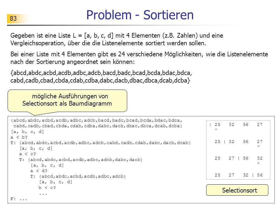 83 Problem - Sortieren {abcd,abdc,acbd,acdb,adbc,adcb,bacd,badc,bcad,bcda,bdac,bdca, cabd,cadb,cbad,cbda,cdab,cdba,dabc,dacb,dbac,dbca,dcab,dcba} [a, b, c, d] a < b.