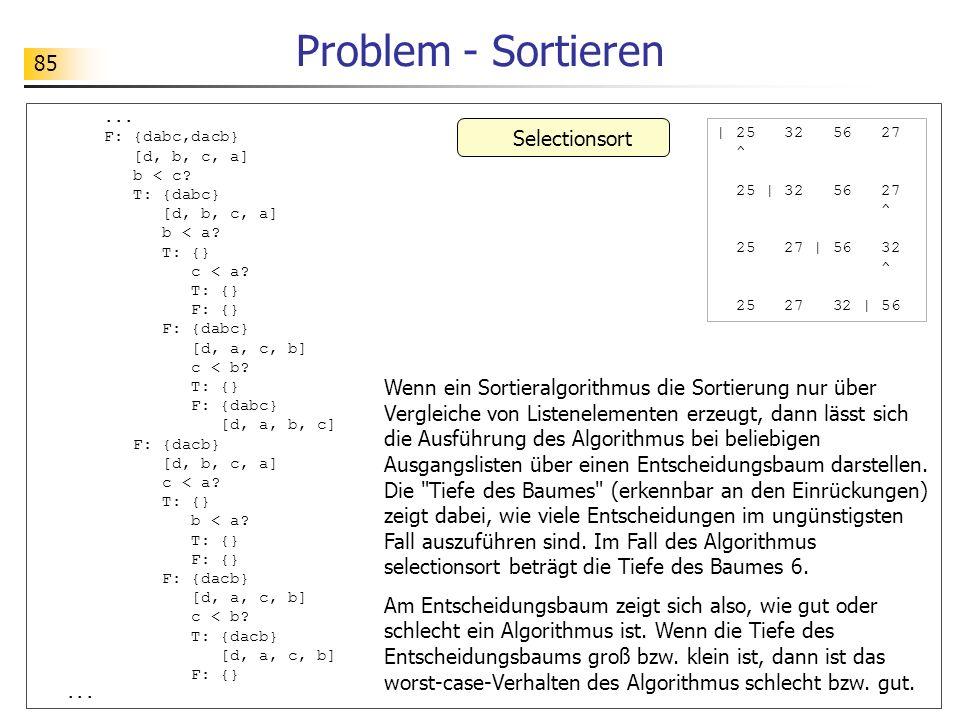 85 Problem - Sortieren... F: {dabc,dacb} [d, b, c, a] b < c.
