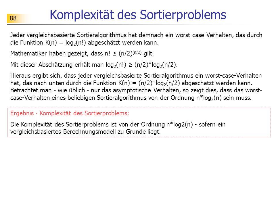 88 Komplexität des Sortierproblems Jeder vergleichsbasierte Sortieralgorithmus hat demnach ein worst-case-Verhalten, das durch die Funktion K(n) = log 2 (n!) abgeschätzt werden kann.