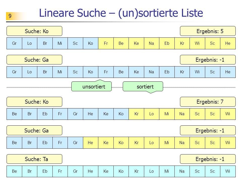 50 Quicksort – alternative Version Eine Person (z.B.