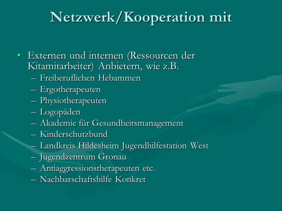 Netzwerk/Kooperation mit Externen und internen (Ressourcen der Kitamitarbeiter) Anbietern, wie z.B.Externen und internen (Ressourcen der Kitamitarbeiter) Anbietern, wie z.B.
