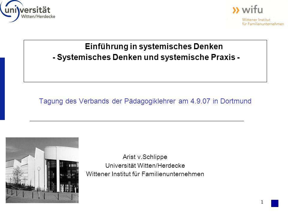 11 1 Einführung in systemisches Denken - Systemisches Denken und systemische Praxis - Tagung des Verbands der Pädagogiklehrer am 4.9.07 in Dortmund Ar