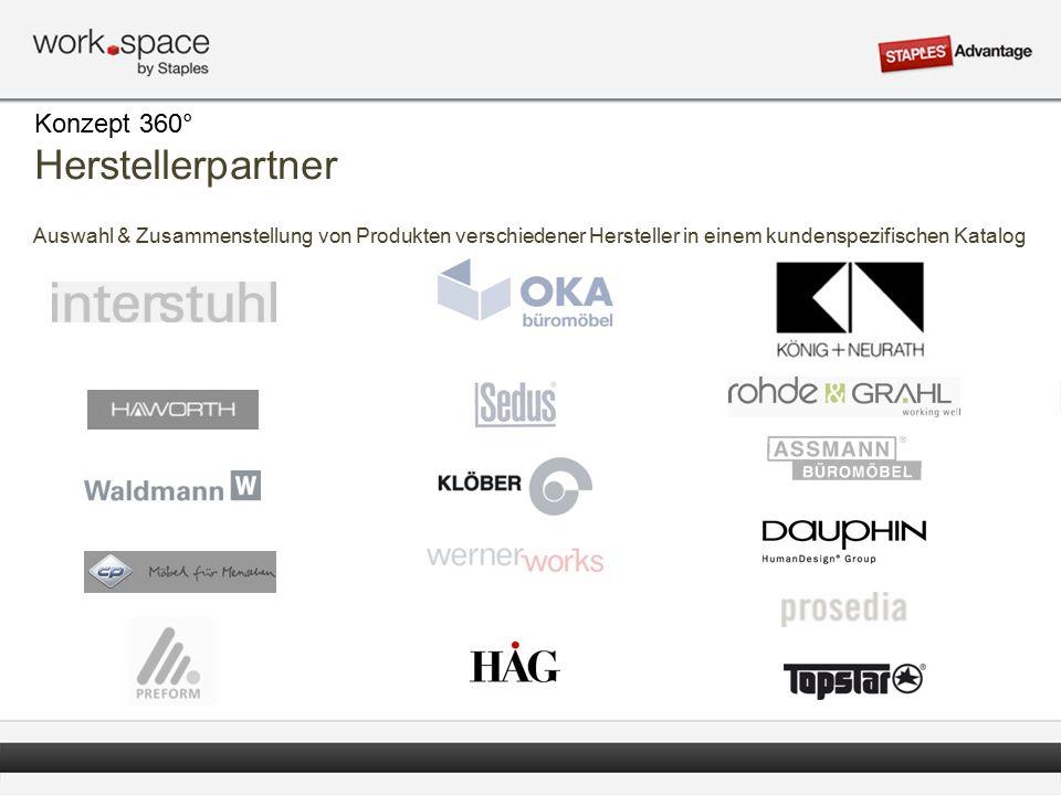 Auswahl & Zusammenstellung von Produkten verschiedener Hersteller in einem kundenspezifischen Katalog Konzept 360° Herstellerpartner