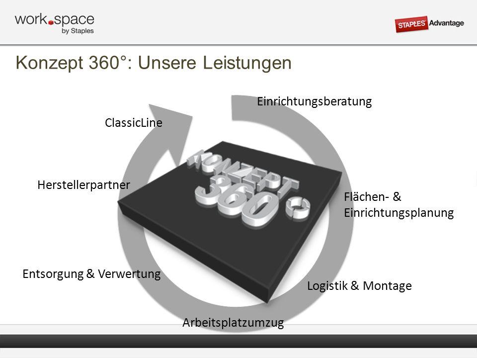 Konzept 360°: Unsere Leistungen Einrichtungsberatung Flächen- & Einrichtungsplanung Logistik & Montage Entsorgung & Verwertung Herstellerpartner ClassicLine Arbeitsplatzumzug