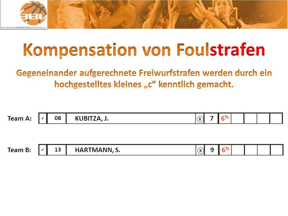  08 KUBITZA, J.6 Tc 7 X Team A:  13 HARTMANN, S.6 Tc 9 X Team B: