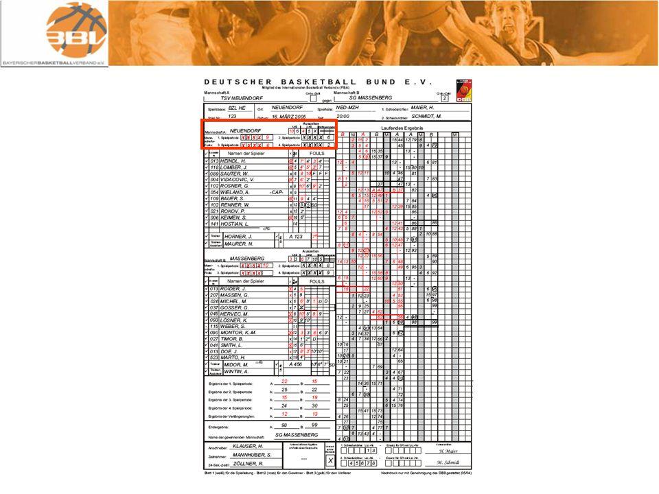 Alle Auszeiten / Mannschaftsfouls werden mit der Farbe des entsprechenden Viertels eingetragen / entwertet.