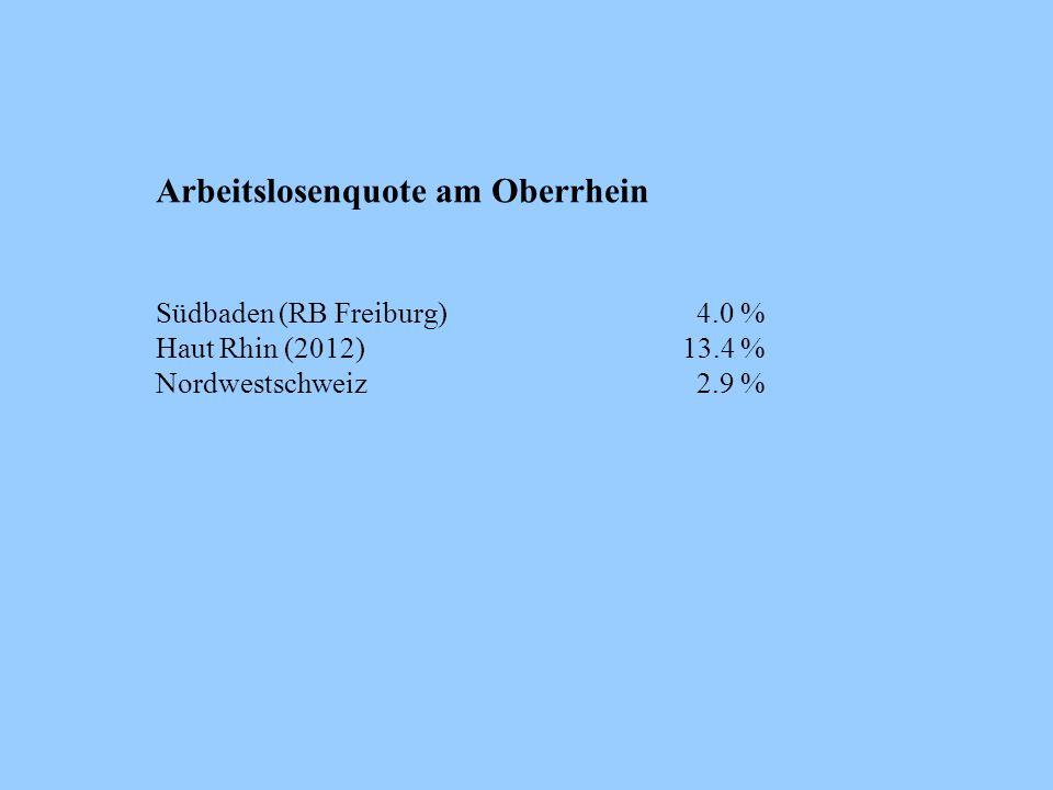 Arbeitslosenquote am Oberrhein Südbaden (RB Freiburg) 4.0 % Haut Rhin (2012)13.4 % Nordwestschweiz 2.9 %