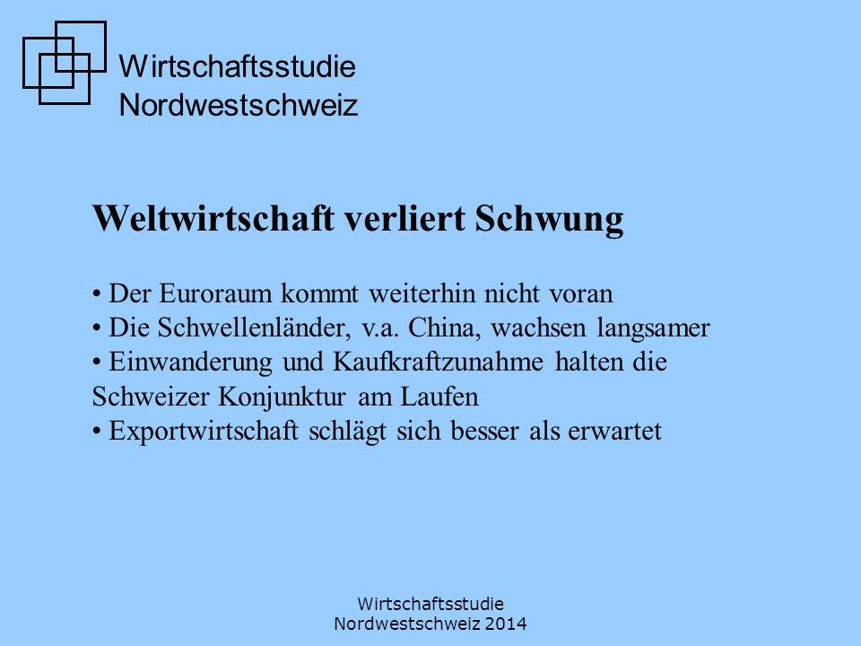 Wirtschaftsstudie Nordwestschweiz Leitbranchen in der Region NordwestschweizChemie/Pharma22 % Finanzdienstleister 9 % MEM-Industrie 5 % SüdbadenMEM/Fahrzeuge10 % Chemie/Pharma 6 % AlsaceMEM/Fahrezuge16 % Chemie/Pharma 7 % Wirtschaftsstudie Nordwestschweiz 2014
