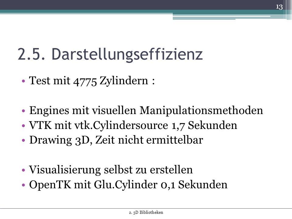 2.5. Darstellungseffizienz Test mit 4775 Zylindern : Engines mit visuellen Manipulationsmethoden VTK mit vtk.Cylindersource 1,7 Sekunden Drawing 3D, Z