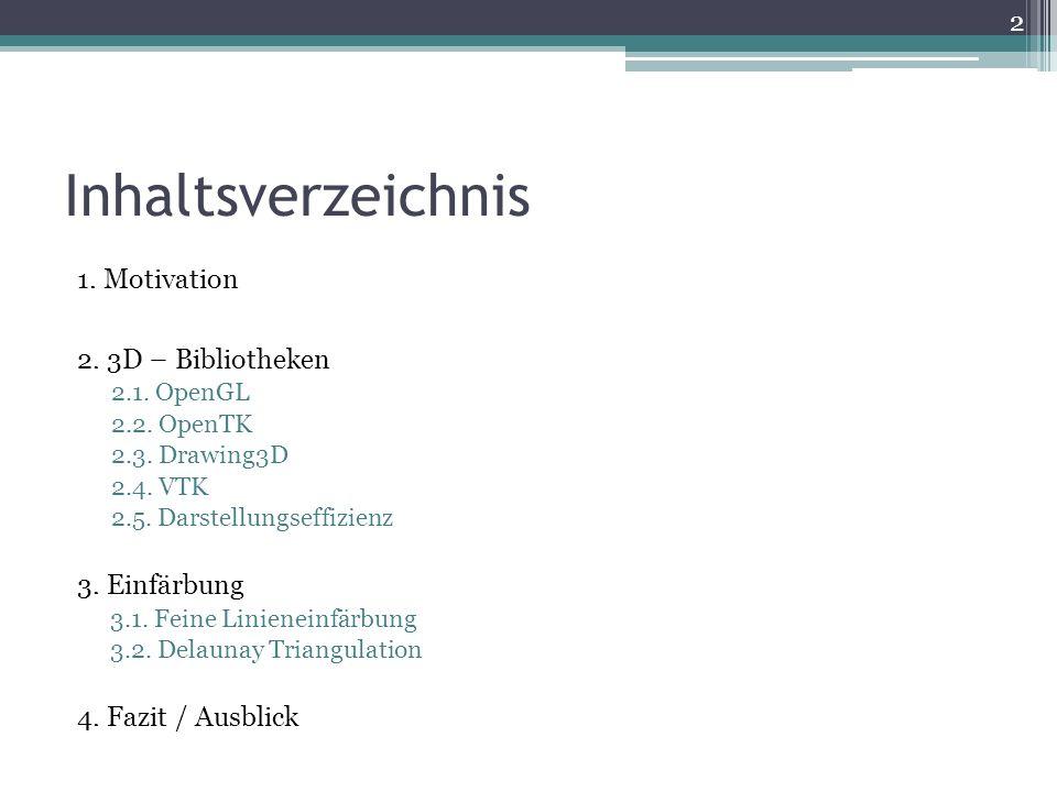 Inhaltsverzeichnis 1. Motivation 2. 3D – Bibliotheken 2.1.