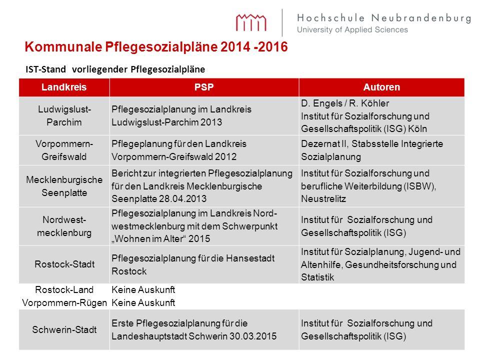 Kommunale Pflegesozialpläne 2014 -2016 LandkreisPSPAutoren Ludwigslust- Parchim Pflegesozialplanung im Landkreis Ludwigslust-Parchim 2013 D.