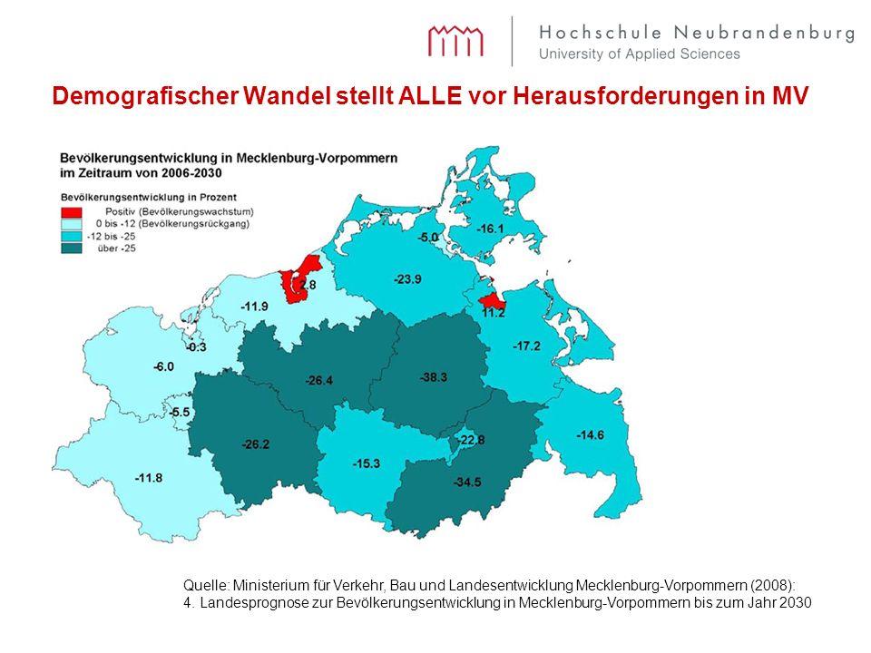 Demografischer Wandel stellt ALLE vor Herausforderungen in MV Quelle: Ministerium für Verkehr, Bau und Landesentwicklung Mecklenburg-Vorpommern (2008): 4.