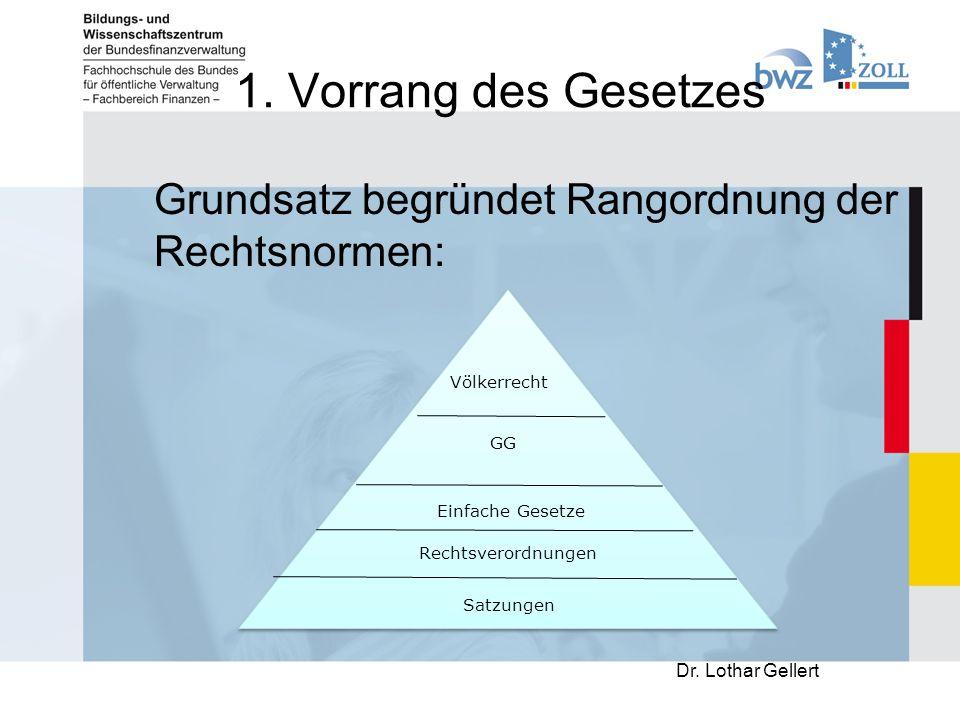 1.Vorrang des Gesetzes Grundsatz begründet Rangordnung der Rechtsnormen: Dr.
