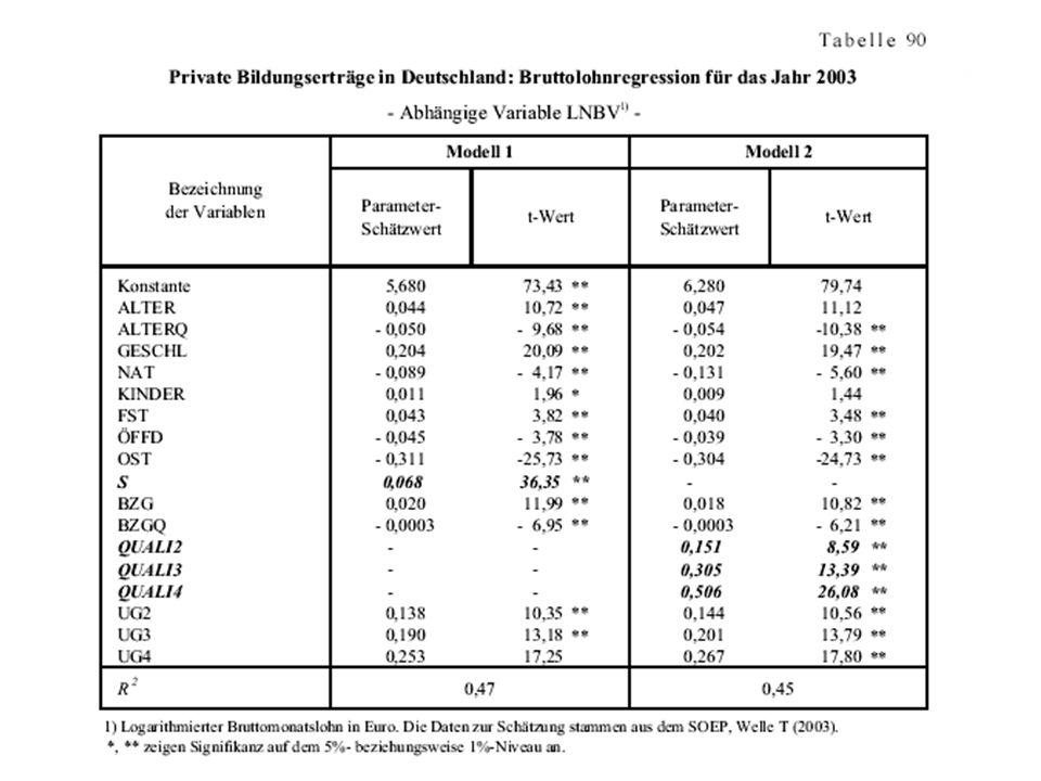 Prof. Dr. Thomas Wein, WIPO 17 Kapitel 6 Bildungspolitik