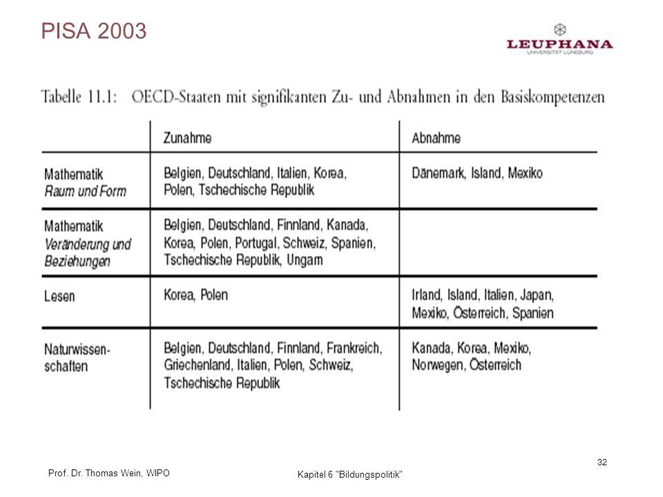 Prof. Dr. Thomas Wein, WIPO 32 Kapitel 6 Bildungspolitik PISA 2003