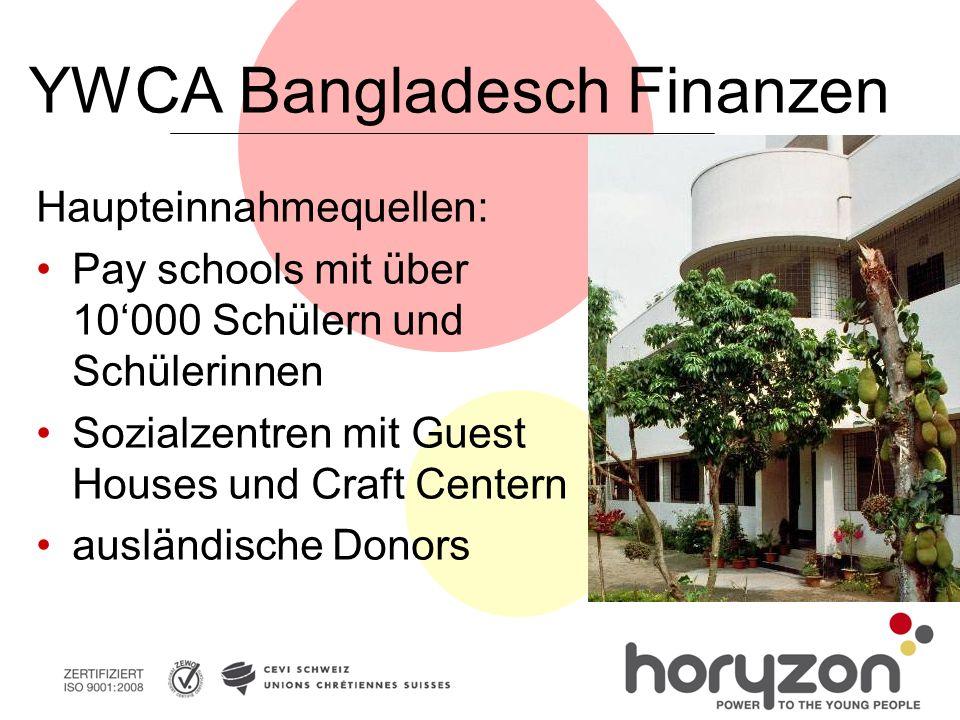 YWCA Bangladesch Finanzen Haupteinnahmequellen: Pay schools mit über 10'000 Schülern und Schülerinnen Sozialzentren mit Guest Houses und Craft Centern ausländische Donors