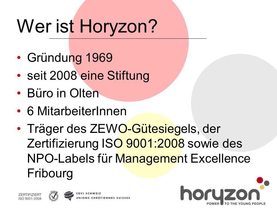 Wer ist Horyzon.
