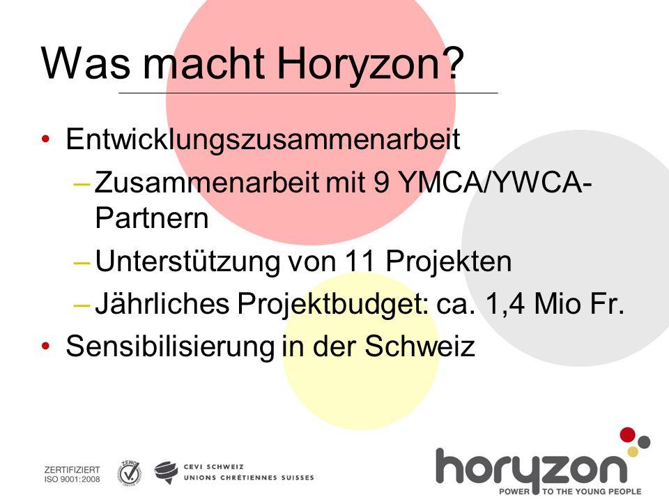 Was macht Horyzon.