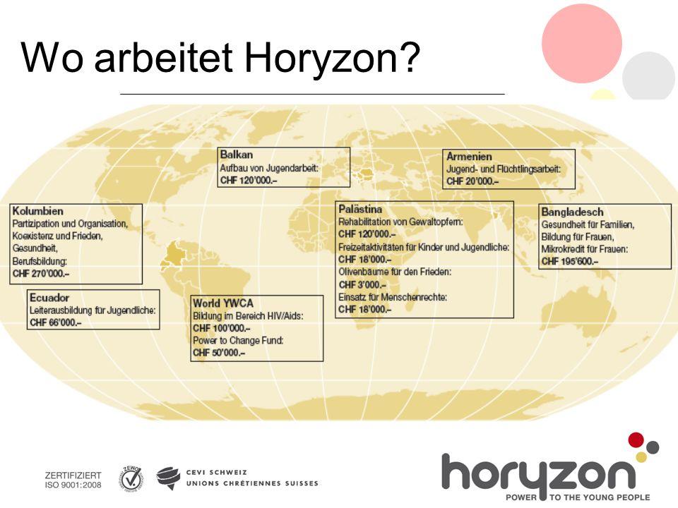 Wo arbeitet Horyzon